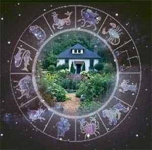 Луна в знаках для садоводов и огородников