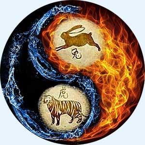 Мужчина-Кот(Кролик) и женщина-Тигр
