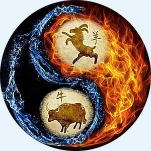 Мужчина-Коза и женщина-Бык